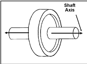 Shaft Axis - Pump Rebuilding and Balancing (Part One)