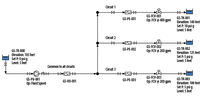 Circuit with multiple loads