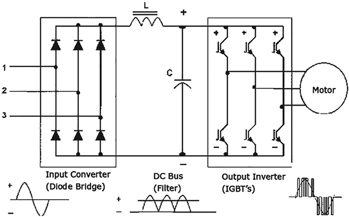 Abb Soft Starter Circuit Diagram - Wiring Diagram ...