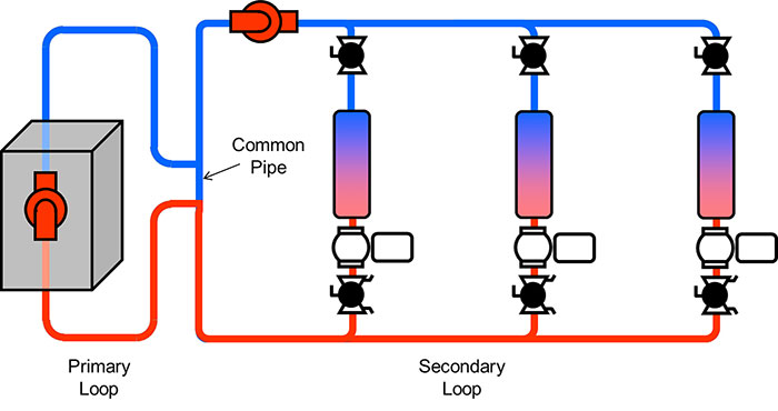 Image 1 piping schematic