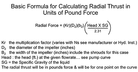 Formula for radial thrust