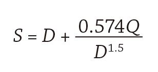 minimum submergence equation