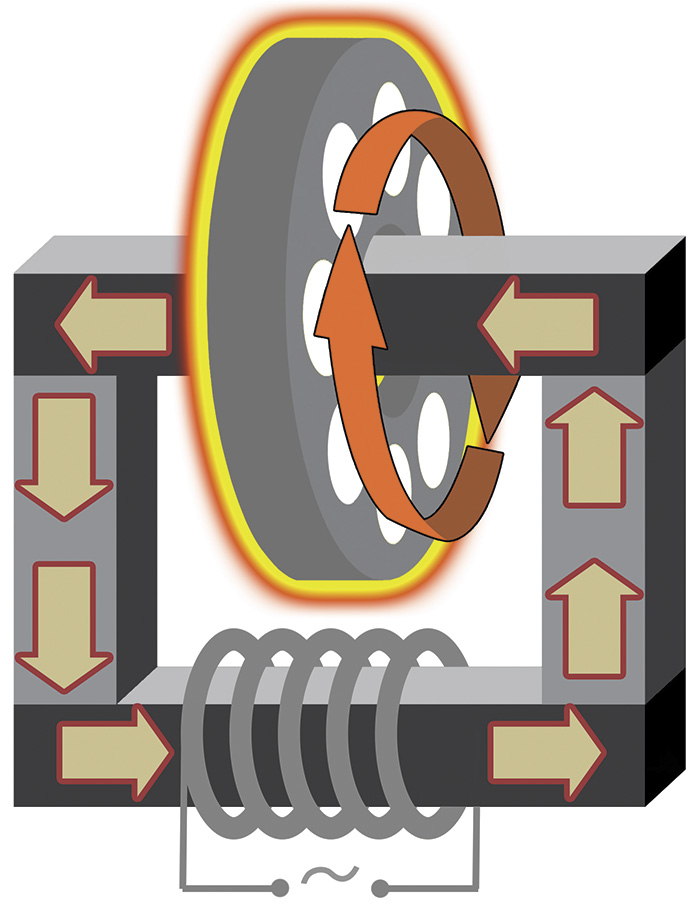 Figure 1. The graphic shows an example of a bearing being heated through induction heating (Graphics courtesy of the author)