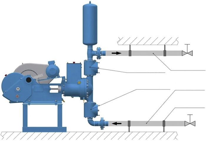 Figure 1. Proper pump installation (Graphics courtesy of ABEL Pumps)