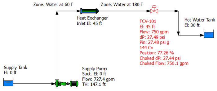 This heat exchanger and control valve is located at an elevation of 45 feet