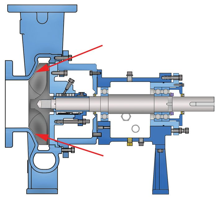 A diagram of a pump with a semi-open impeller
