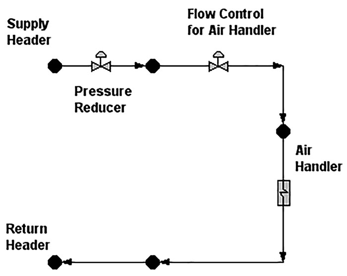 Typical variable demand circuit