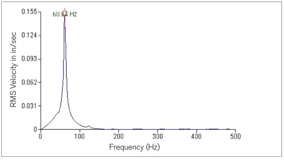 Shaft first natural frequency