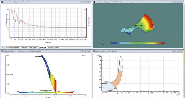 igure 5. Solution for the pump impeller optimization (Courtesy of Concepts NREC)