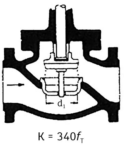 图3.截止阀