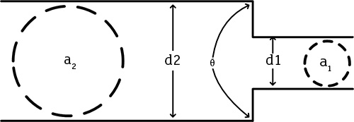 Figure 1. Contracting reducer in which the angle of the reducer is greater than 40 degrees but less than or equal to 180 degrees  (Graphics courtesy of the author)