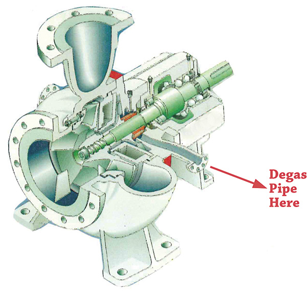 Figure 1. An external vacuum pump is attached to the centrifugal pump. (Images and graphics courtesy of Fluid Process Equipment
