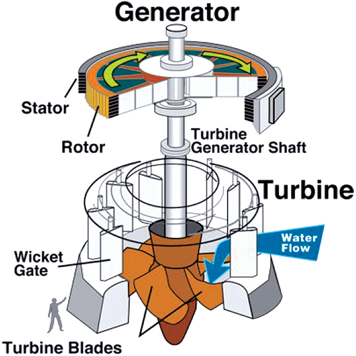 turbine illustration