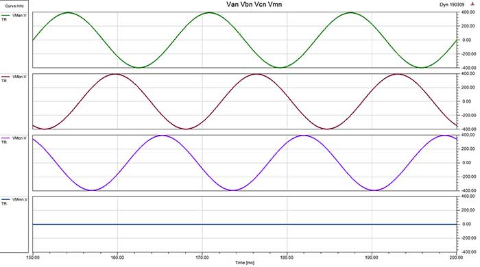 common mode voltage for three-phase sinewave voltages
