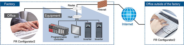 ethernet communication diagram