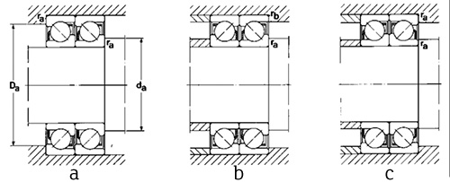 Figure 2. Sets of thrust bearings with different orientations: (a) tandem, for load sharing of a pump shaft thrusting from right-to-left; (b) back-to-back, the customary API-610 recommended orientation with shafts possibly exerting axial load in each direction; (c) face-to-face, rarely desirable in centrifugal process pumps.