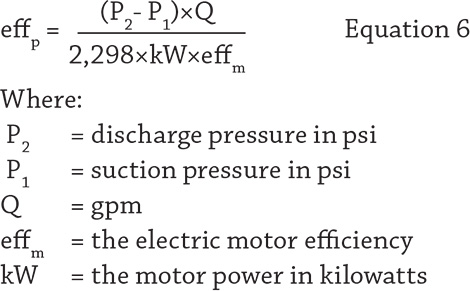 A Simplified Method Of Determining The Efficiency Of A Motor Driven