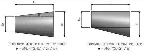 Reducer fittings decrease pipe size to avoid failure