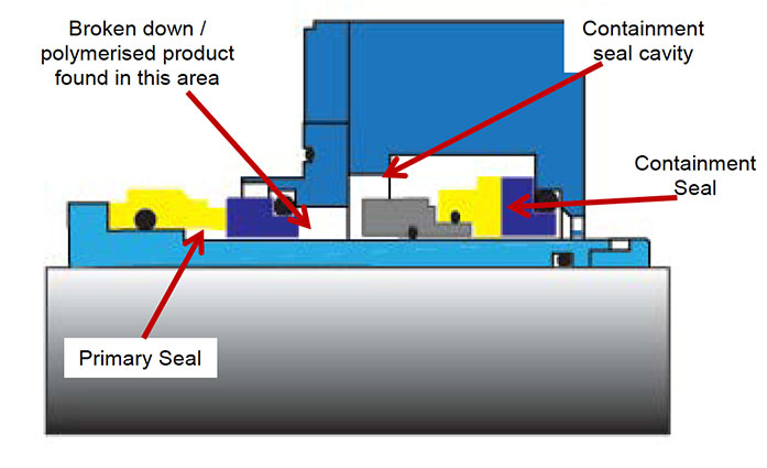 Primary seal illustration