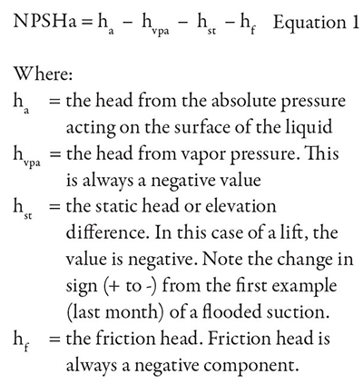 NPSHa equation