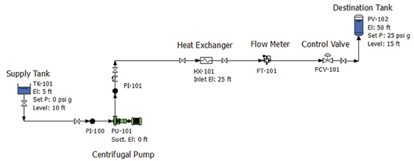 Open loop piping system