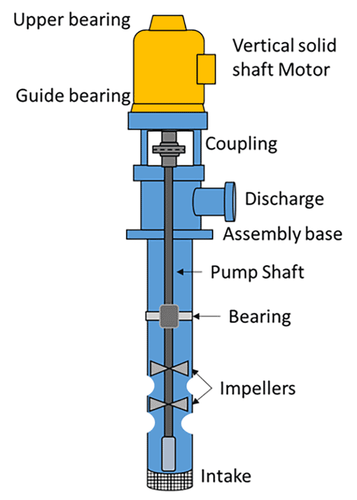 image 1 parts of a vertical motor