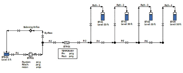 Batch tank fill system piping schematic