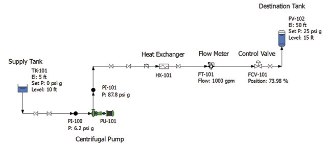 Figure 1. Piping system with plant operating data (Courtesy of the author)