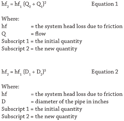 Equations for affinity laws