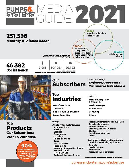 PS2021 Media Guide FC