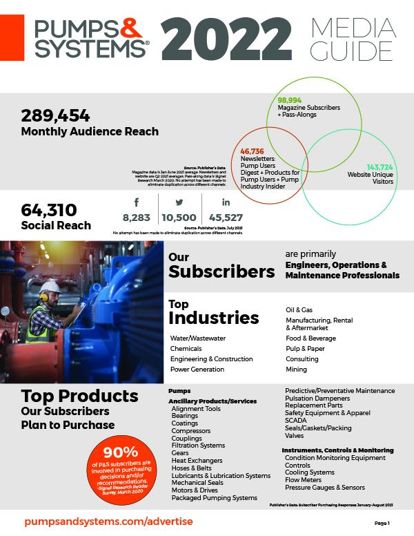 PS 2022 Media Guide