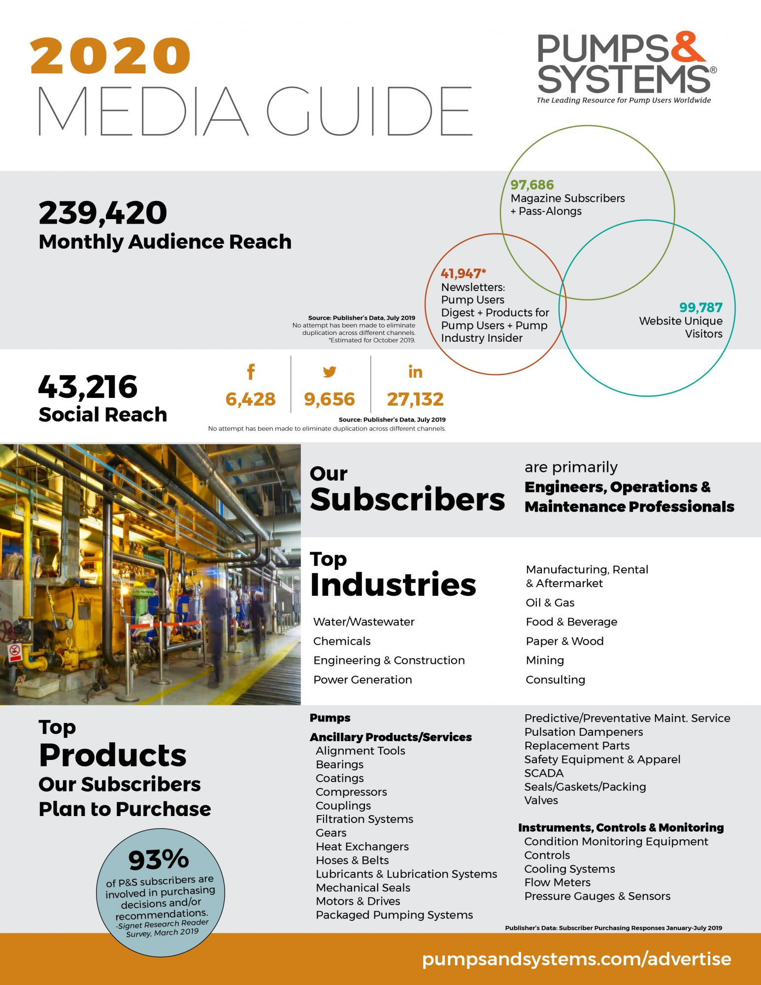 Media Guide 2020 cover
