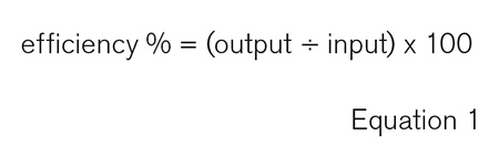 efficiency % = (output ÷ input) x 100