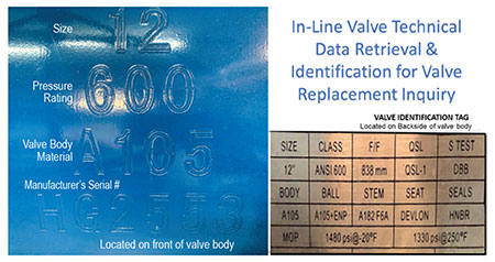 IMAGE 3: Sufficient technical data for valve inquiry submittal.