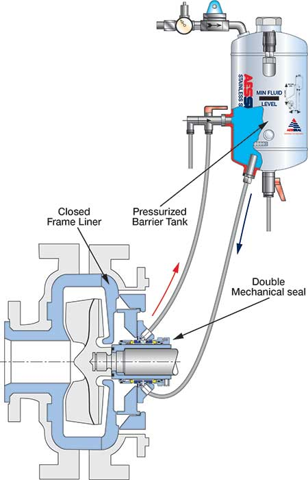 diagram of a water management system