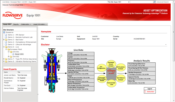 Technology advantage platform screen shot