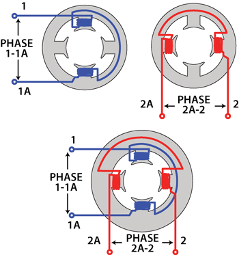 AC Motors Part 3-Single Phase Operation