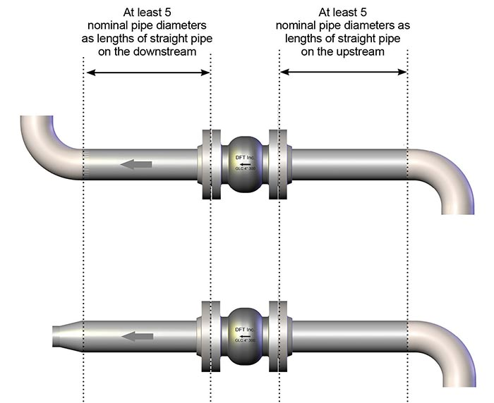 Suggested check valve installation guidelines