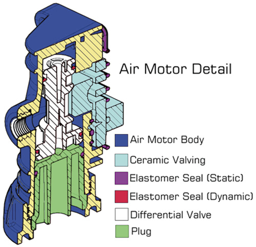 Air motor cross section