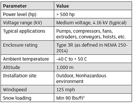 Typical performance specifications of outdoor VFDs