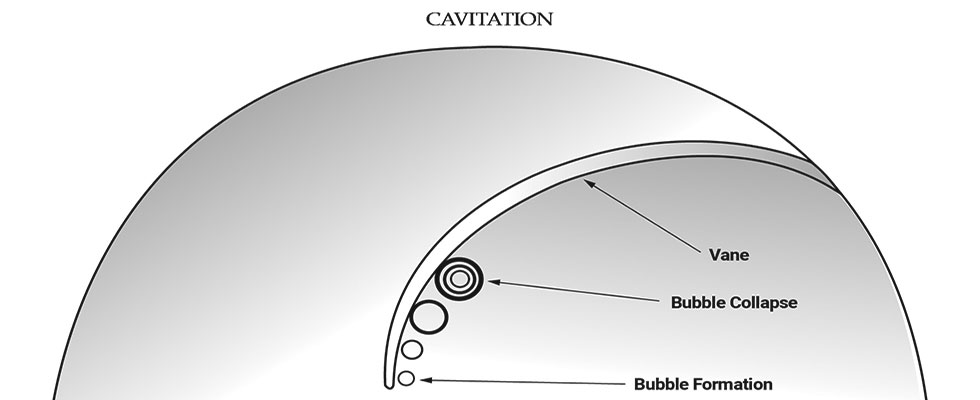 how cavitation works