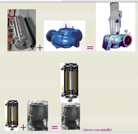 Submerssible Motor Setup
