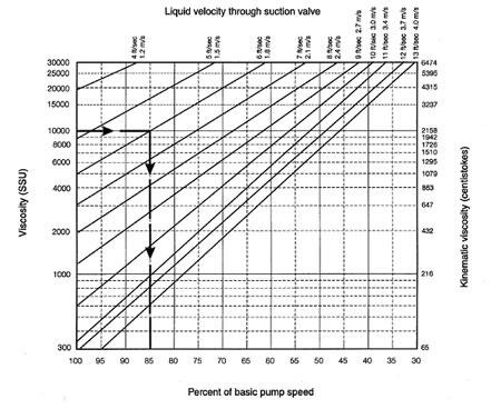 Figure 6.46