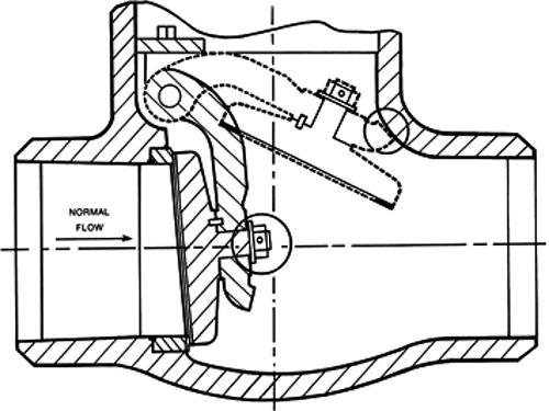 sealing large swing check valves