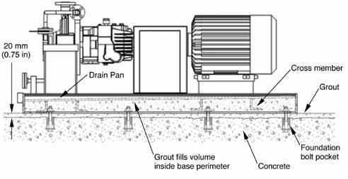 Pumps all types further Hydraulic Institute Pump Faqs December 2010 furthermore Sump Pump Install Replace also Pump glossary likewise Flow Chart Symbols. on centrifugal pump