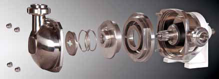 Eccentric Disc Design Pump Components