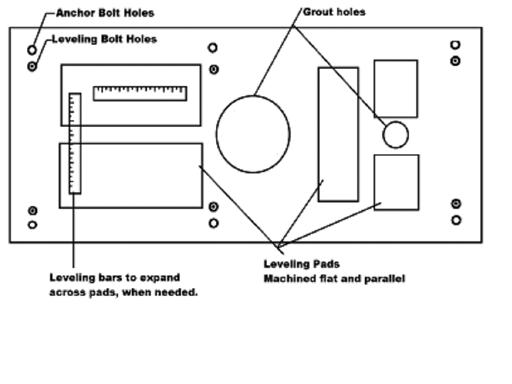 10 Steps For Proper Pump Pipe Alignment Page 2