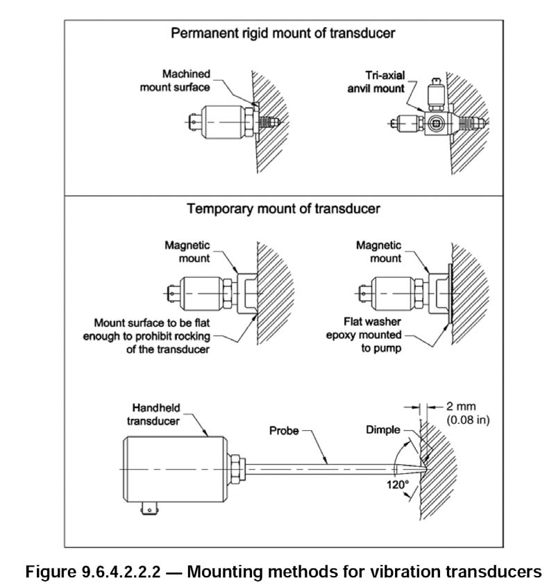 Hydraulic institute pump faqs april 2012 q the expression npipr is used when discussing the characteristics of air operated diaphragm pumps what is npipr and what is its relationship to ccuart Gallery