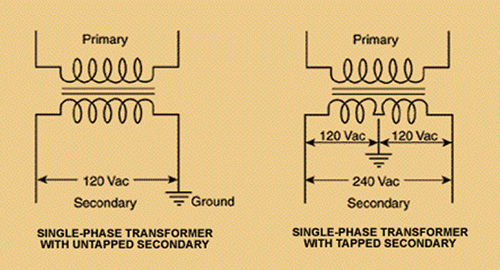 single phase transformer wiring single image why wye why delta pumps systems on single phase transformer wiring