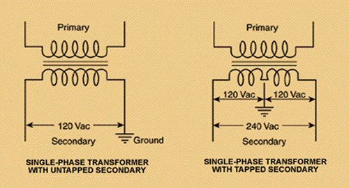 why wye connection? why delta connection?the two typical single phase transformer schematics